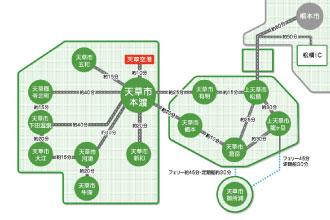 天草島内の交通アクセス/所要時間(目安)